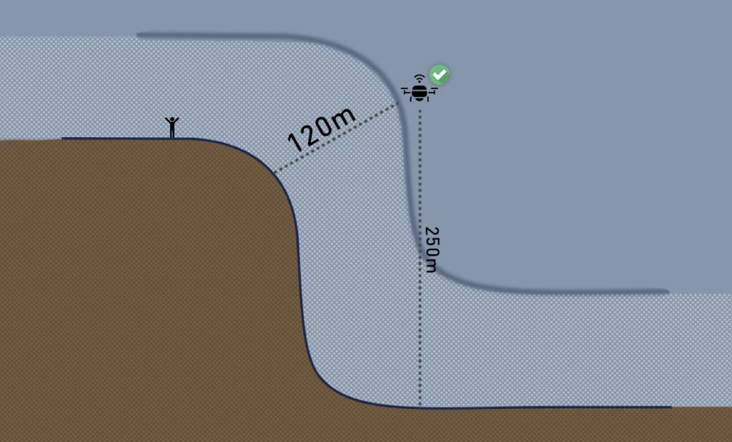 Drone-avstand-120-meter