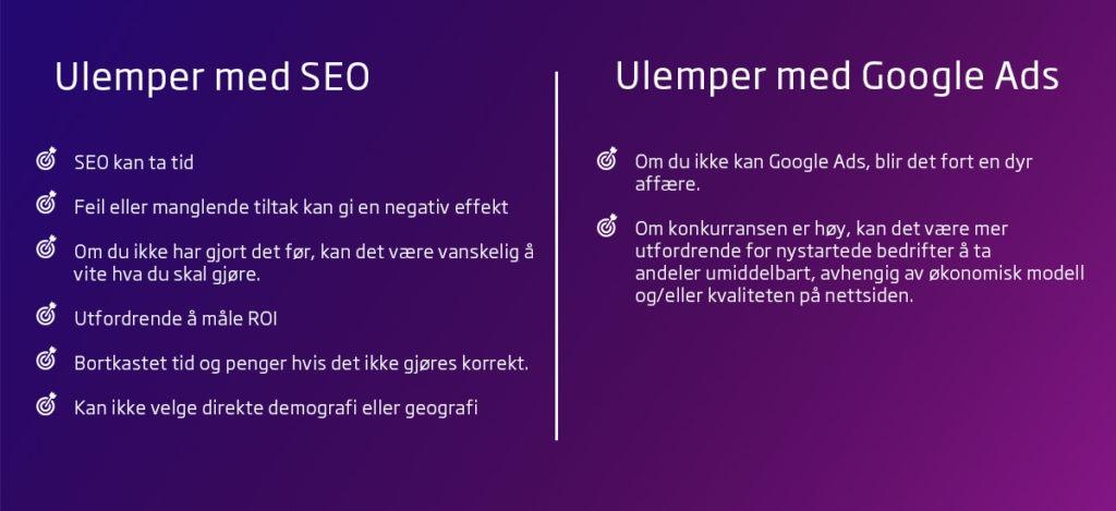 Ulemper-SEO-Google-Ads